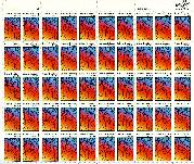 1983 Science & Industry 20 Cent US Postage Stamp MNH Sheet of 50 Scott #2031